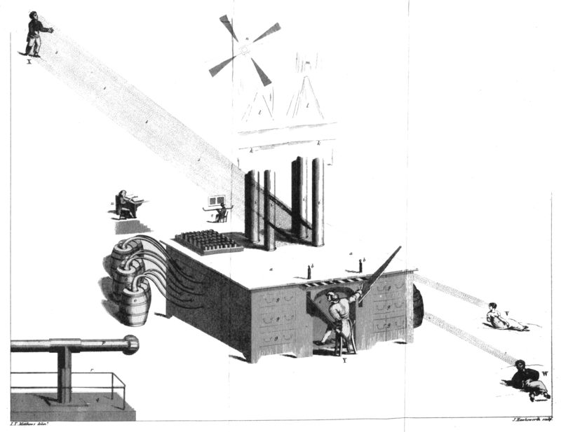 Ldbth885 Air Loom C 1804 C