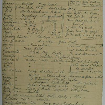 LDBTH:922v - Manuscript I